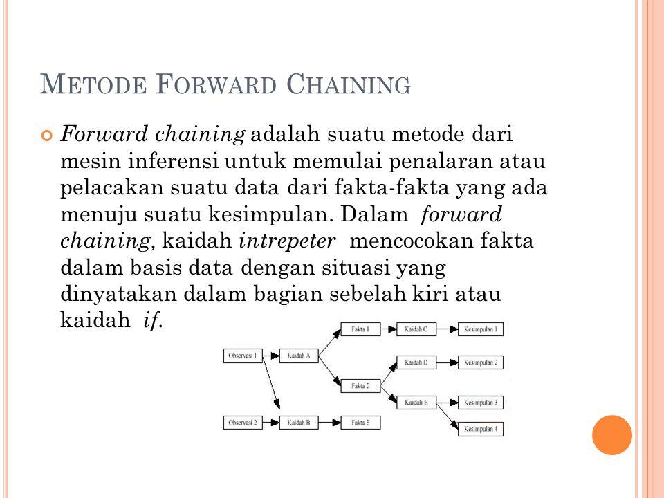 M ETODE F ORWARD C HAINING Forward chaining adalah suatu metode dari mesin inferensi untuk memulai penalaran atau pelacakan suatu data dari fakta-fakt