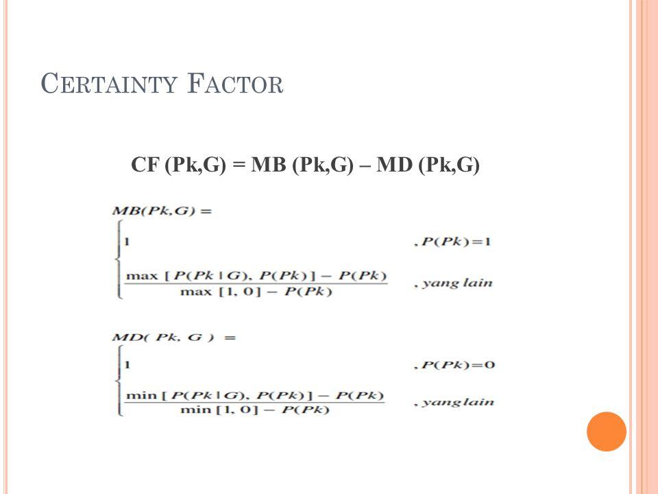 C ERTAINTY F ACTOR CF (Pk,G) = MB (Pk,G) – MD (Pk,G)