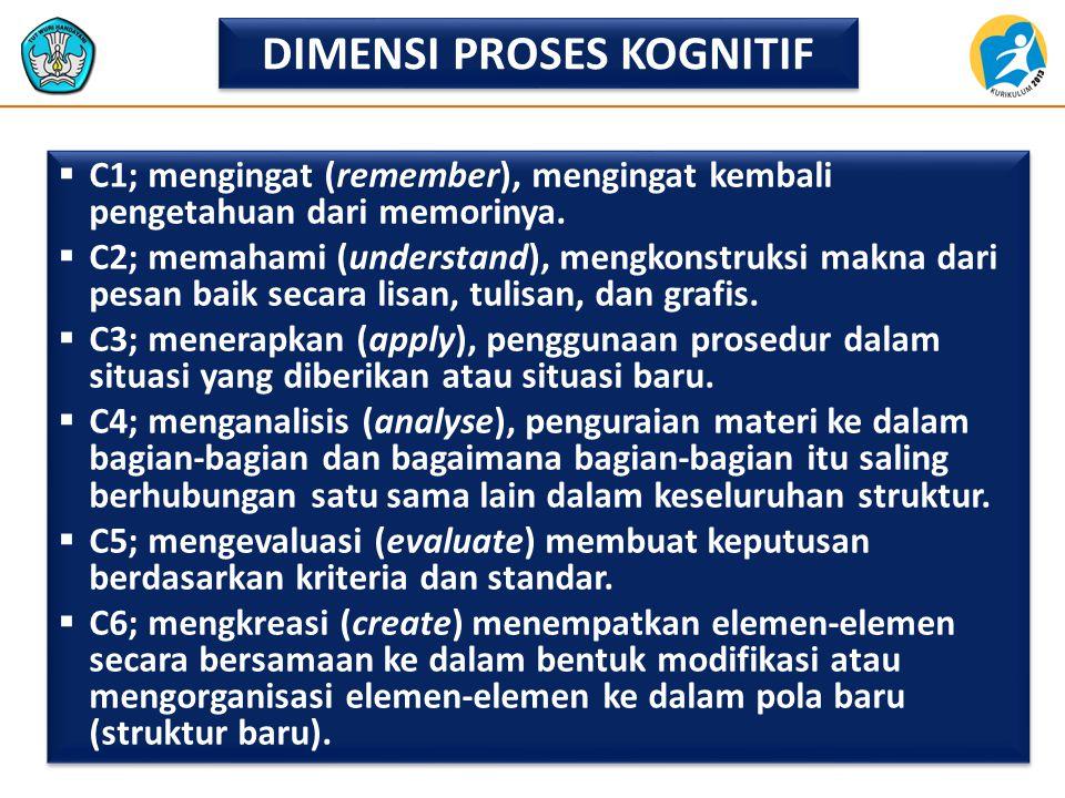 DIMENSI PROSES KOGNITIF  C1; mengingat (remember), mengingat kembali pengetahuan dari memorinya.