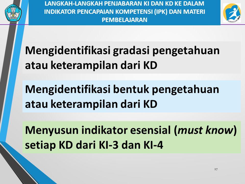 27 LANGKAH-LANGKAH PENJABARAN KI DAN KD KE DALAM INDIKATOR PENCAPAIAN KOMPETENSI (IPK) DAN MATERI PEMBELAJARAN Mengidentifikasi gradasi pengetahuan atau keterampilan dari KD Mengidentifikasi bentuk pengetahuan atau keterampilan dari KD Menyusun indikator esensial (must know) setiap KD dari KI-3 dan KI-4