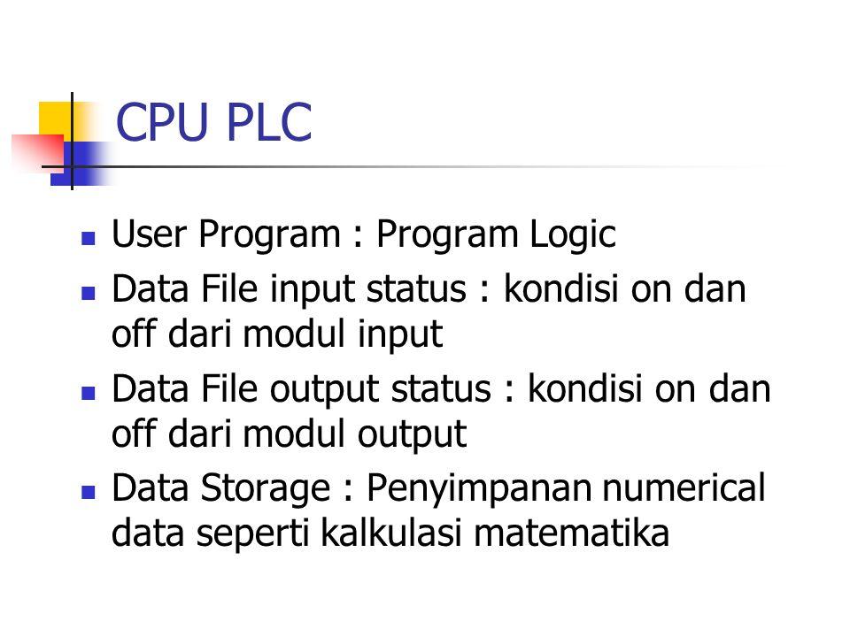 CPU PLC User Program : Program Logic Data File input status : kondisi on dan off dari modul input Data File output status : kondisi on dan off dari mo
