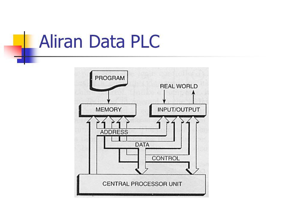 Aliran Data PLC