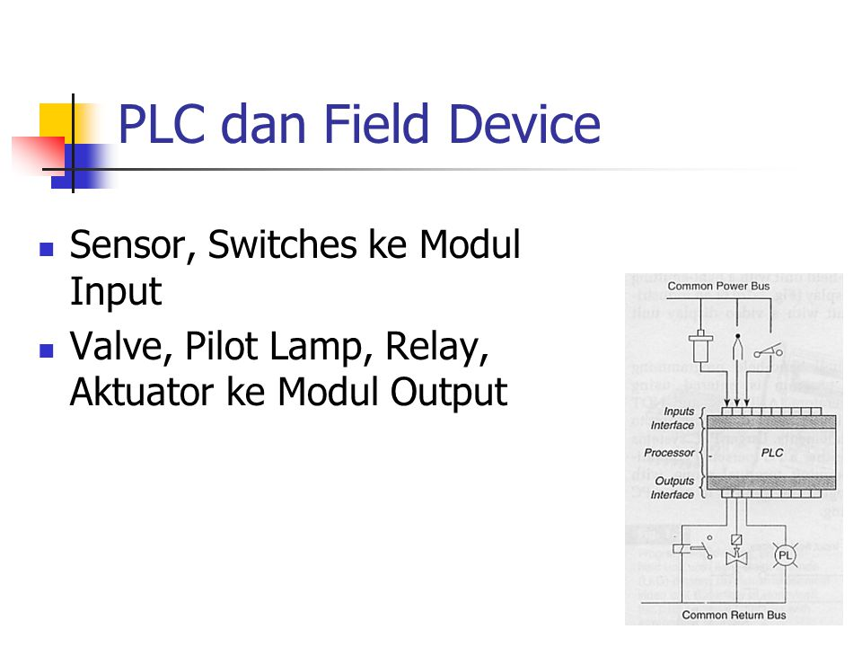 PLC dan Field Device Sensor, Switches ke Modul Input Valve, Pilot Lamp, Relay, Aktuator ke Modul Output