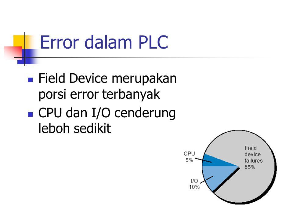 Error dalam PLC Field Device merupakan porsi error terbanyak CPU dan I/O cenderung leboh sedikit