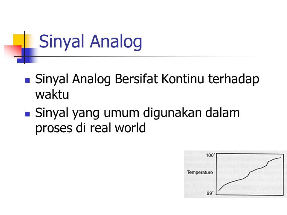 Sinyal Analog Sinyal Analog Bersifat Kontinu terhadap waktu Sinyal yang umum digunakan dalam proses di real world