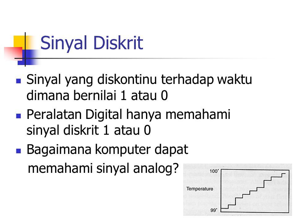 Sinyal Diskrit Sinyal yang diskontinu terhadap waktu dimana bernilai 1 atau 0 Peralatan Digital hanya memahami sinyal diskrit 1 atau 0 Bagaimana kompu