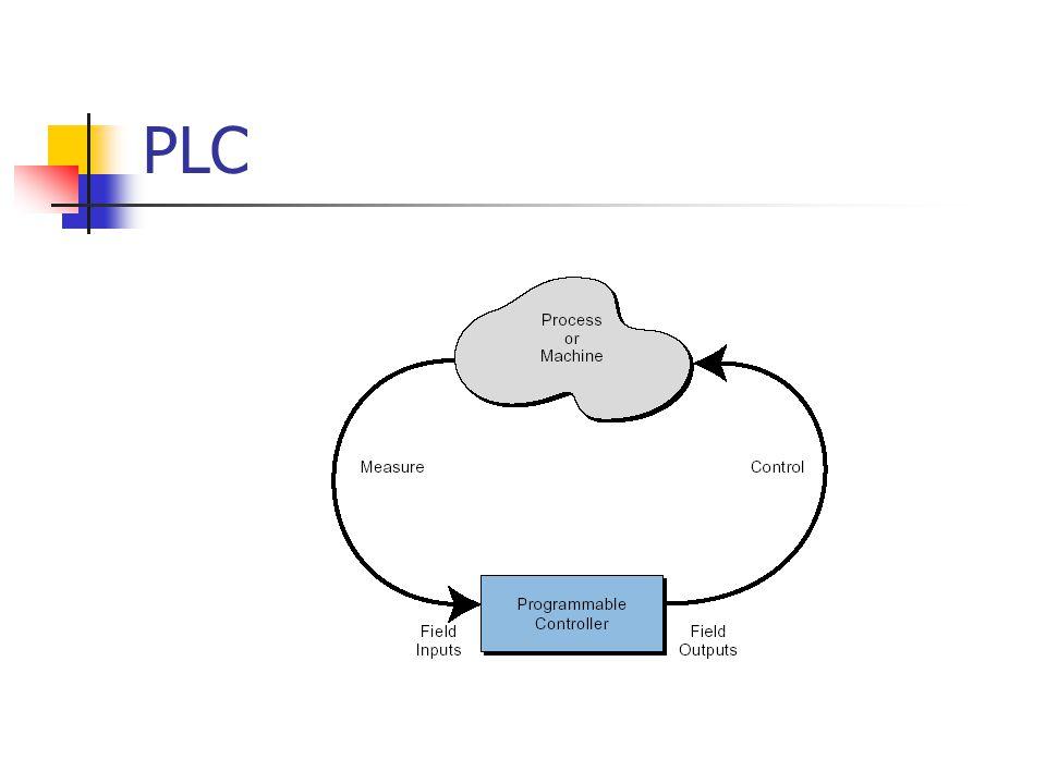 PLC dan PC Perangkat Lunak PLC dan PC dirancang untuk mempermudah interaksi manusia dan machine, MMI (Man Machine Interface) PLC menggunakan pemograman relay logic PC menggunakan multitasking sedangkan PLC single Scan