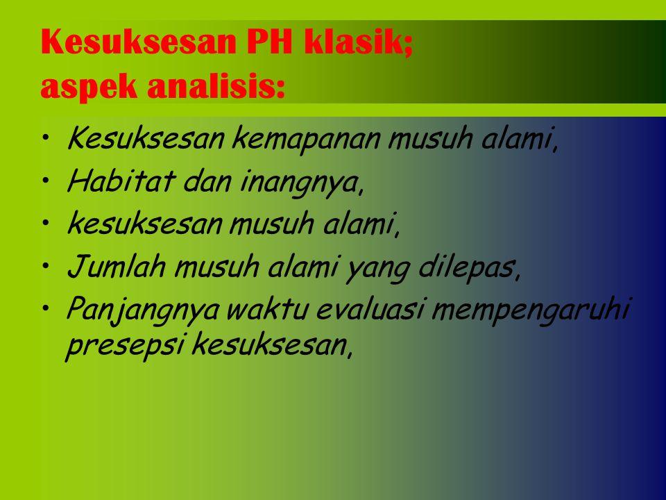 Kesuksesan PH klasik; aspek analisis: Kesuksesan kemapanan musuh alami, Habitat dan inangnya, kesuksesan musuh alami, Jumlah musuh alami yang dilepas,