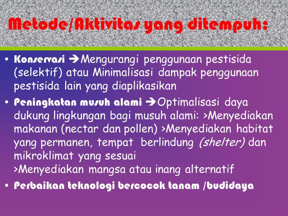 Metode/Aktivitas yang ditempuh: Konservasi  Mengurangi penggunaan pestisida (selektif) atau Minimalisasi dampak penggunaan pestisida lain yang diapli