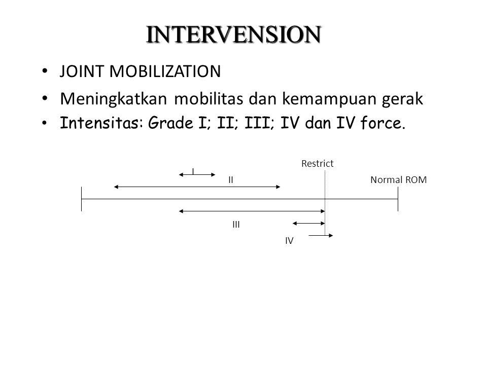 JOINT MOBILIZATION Meningkatkan mobilitas dan kemampuan gerak Intensitas: Grade I; II; III; IV dan IV force. Restrict Normal ROM I II III IV INTERVENS