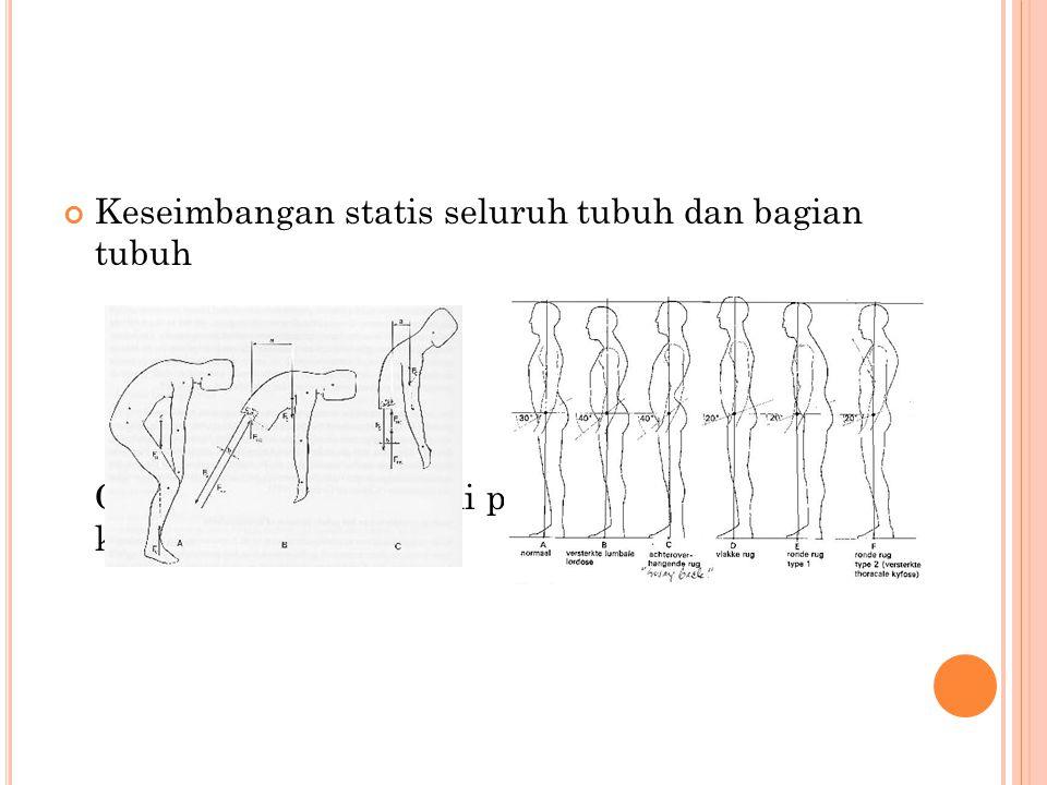 Keseimbangan statis seluruh tubuh dan bagian tubuh Gambar gaya yg terjadi pada tubuh dlm keseimbangan