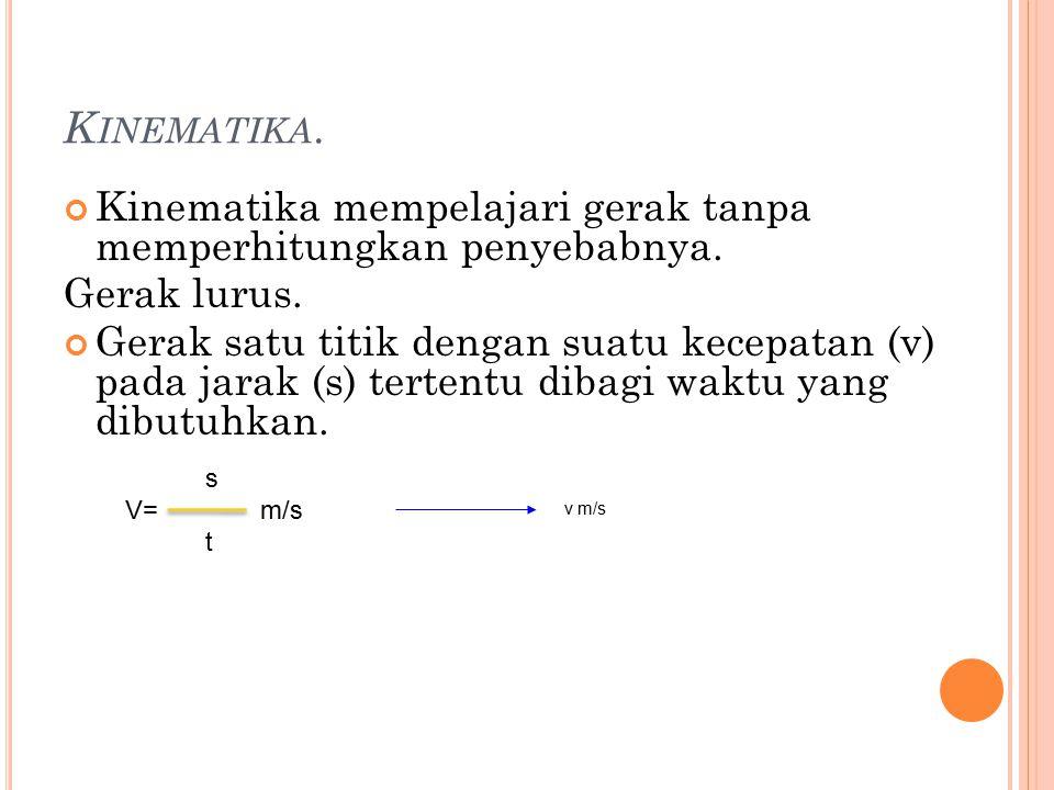 K INEMATIKA. Kinematika mempelajari gerak tanpa memperhitungkan penyebabnya. Gerak lurus. Gerak satu titik dengan suatu kecepatan (v) pada jarak (s) t