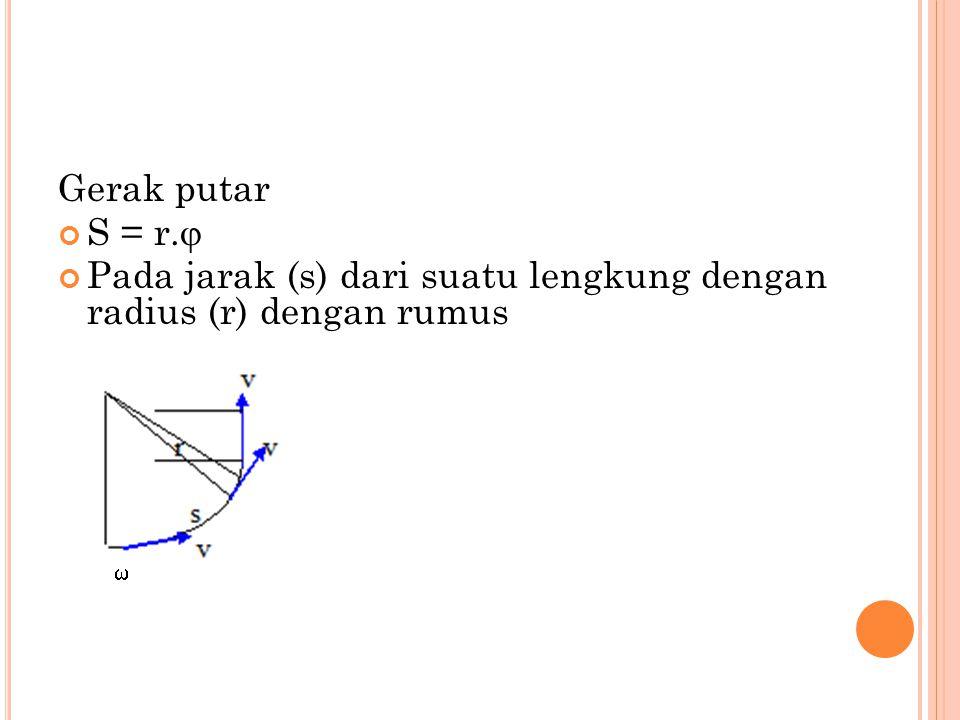 Gerak putar S = r.  Pada jarak (s) dari suatu lengkung dengan radius (r) dengan rumus 