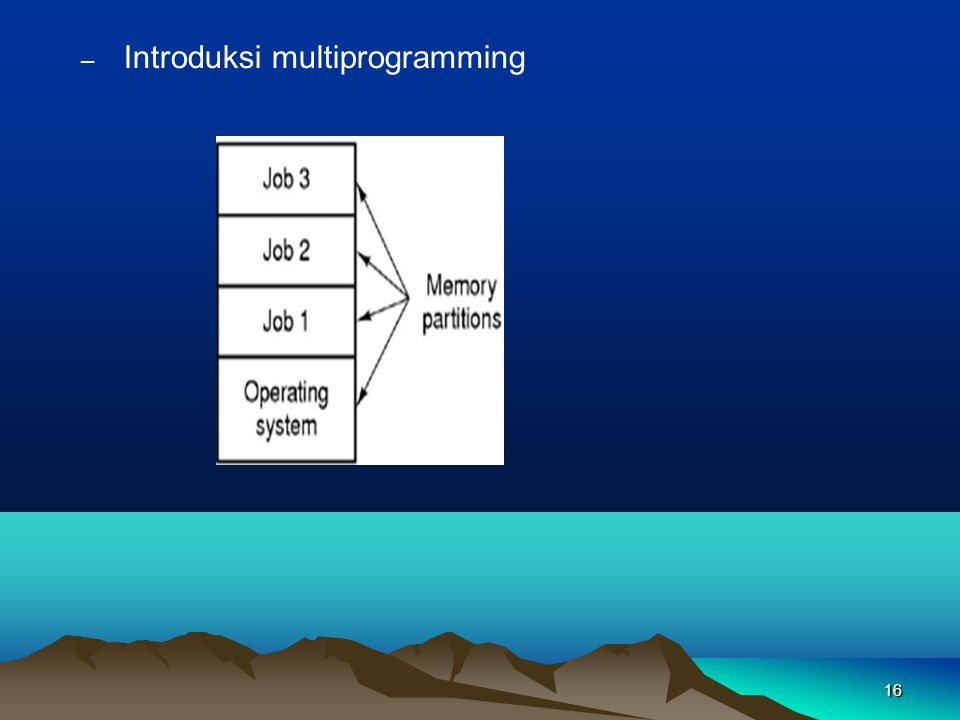 16 – Introduksi multiprogramming