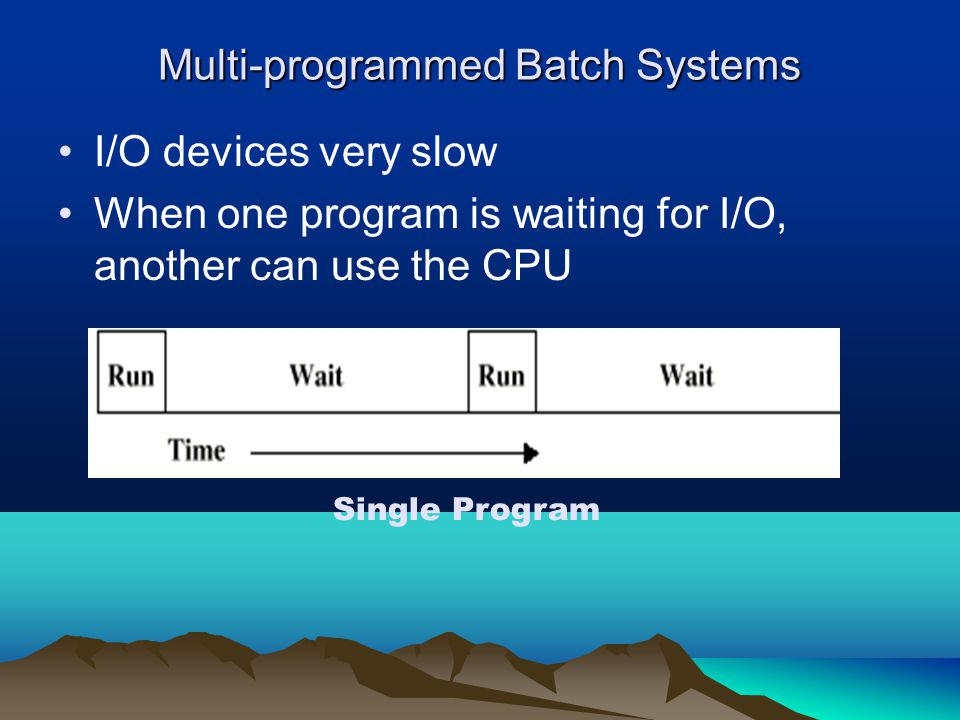 Multi-programmed Batch Systems I/O devices very slow When one program is waiting for I/O, another can use the CPU Single Program