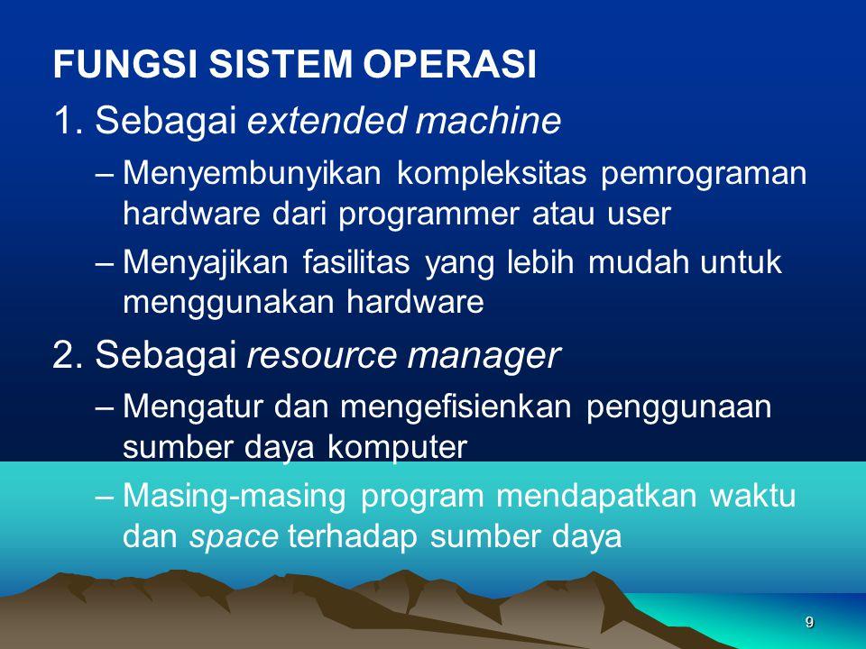 9 FUNGSI SISTEM OPERASI 1.