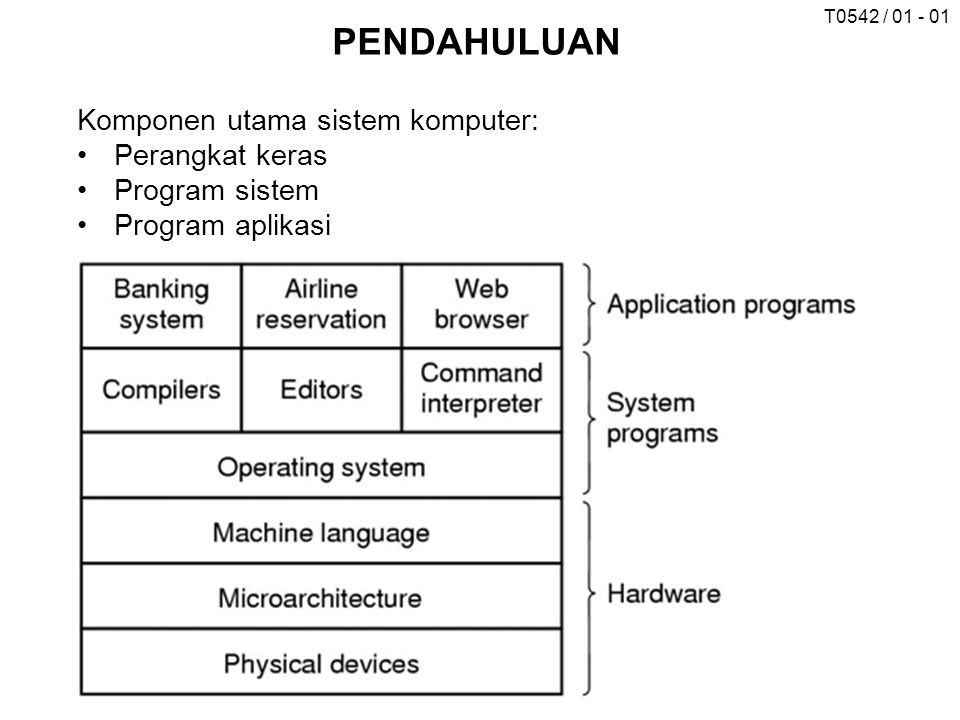 T0542 / 01 - 01 PENDAHULUAN Komponen utama sistem komputer: Perangkat keras Program sistem Program aplikasi