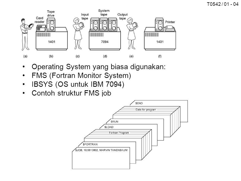 T0542 / 01 - 04 Operating System yang biasa digunakan: FMS (Fortran Monitor System) IBSYS (OS untuk IBM 7094) Contoh struktur FMS job