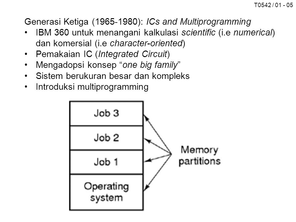 T0542 / 01 - 05 Generasi Ketiga (1965-1980): ICs and Multiprogramming IBM 360 untuk menangani kalkulasi scientific (i.e numerical) dan komersial (i.e character-oriented) Pemakaian IC (Integrated Circuit) Mengadopsi konsep one big family Sistem berukuran besar dan kompleks Introduksi multiprogramming