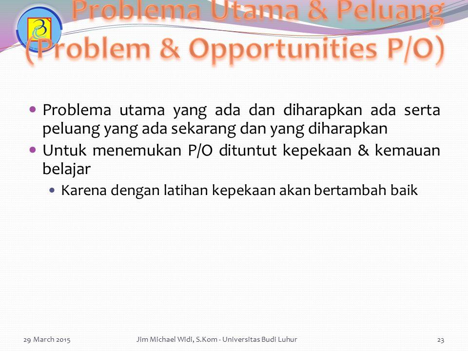 Problema utama yang ada dan diharapkan ada serta peluang yang ada sekarang dan yang diharapkan Untuk menemukan P/O dituntut kepekaan & kemauan belajar