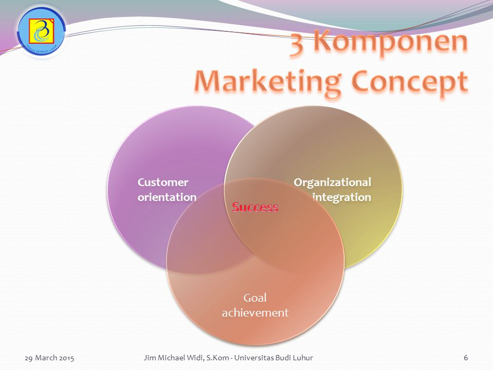 Mega marketing adalah koordinasi yang strategi dari keahlian ekonomi, psikologi, politik dan keahlian public relation untuk mendapatkan kerja sama dari berbagai pihak untuk memasuki suatu pasar tertentu.