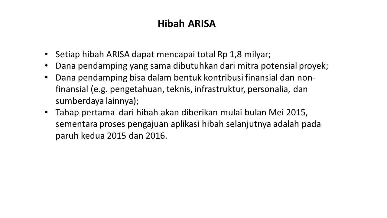 Hibah ARISA Setiap hibah ARISA dapat mencapai total Rp 1,8 milyar; Dana pendamping yang sama dibutuhkan dari mitra potensial proyek; Dana pendamping b