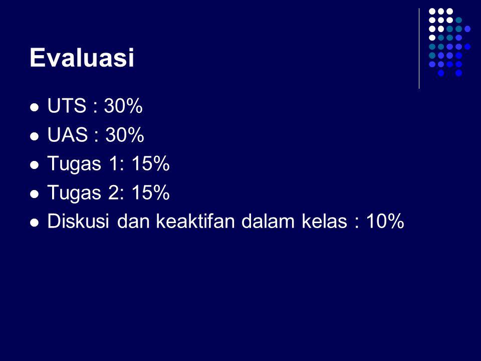 Evaluasi UTS : 30% UAS : 30% Tugas 1: 15% Tugas 2: 15% Diskusi dan keaktifan dalam kelas : 10%