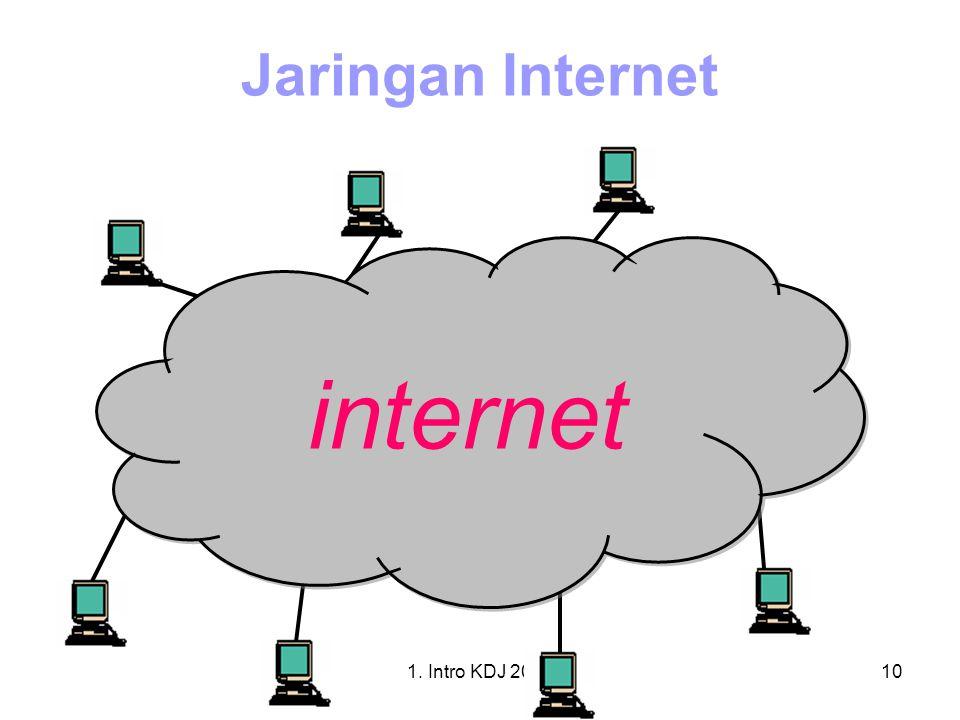 1. Intro KDJ 201211 Jaringan Internet 1 2 3 4 5 7 6 internet