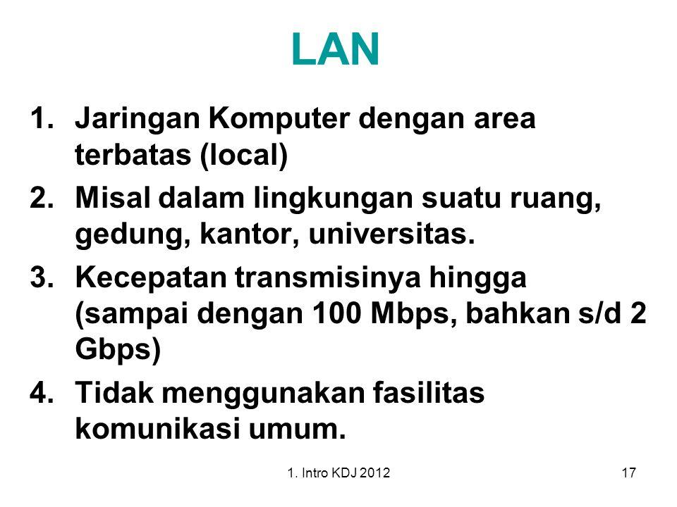 1. Intro KDJ 201218 Ruang Lingkup LAN LAN Topologi Media Jaringan Protokol Aplikasi
