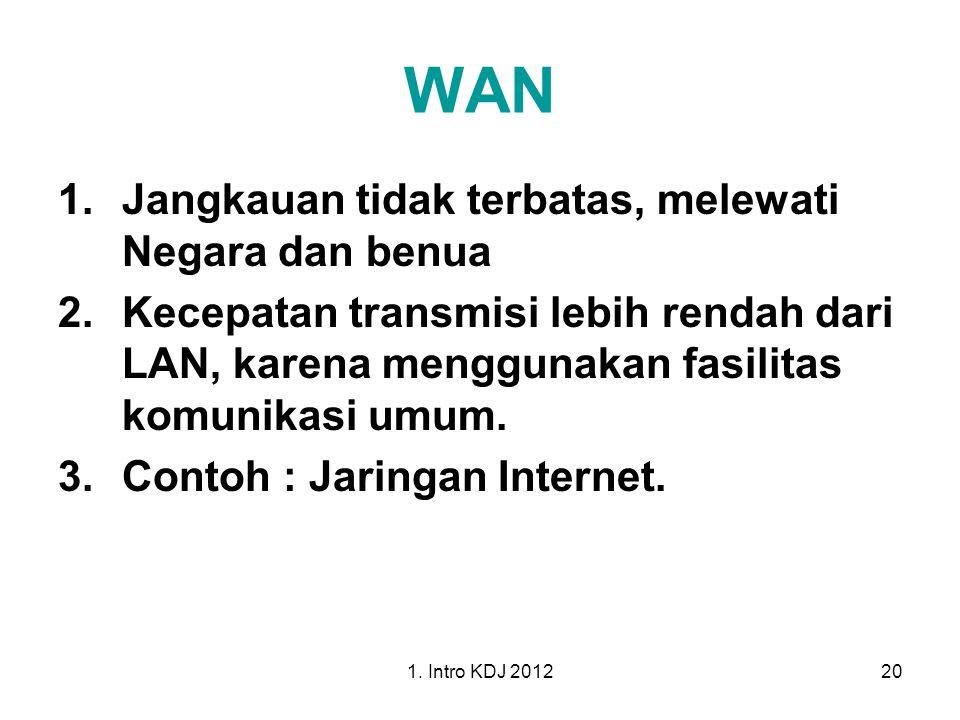 1. Intro KDJ 201220 WAN 1.Jangkauan tidak terbatas, melewati Negara dan benua 2.Kecepatan transmisi lebih rendah dari LAN, karena menggunakan fasilita
