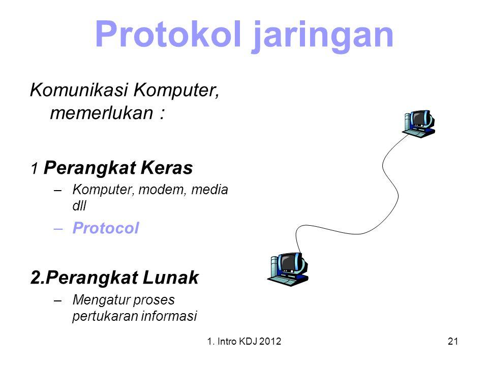 1. Intro KDJ 201221 Protokol jaringan Komunikasi Komputer, memerlukan : 1 Perangkat Keras –Komputer, modem, media dll –Protocol 2.Perangkat Lunak –Men