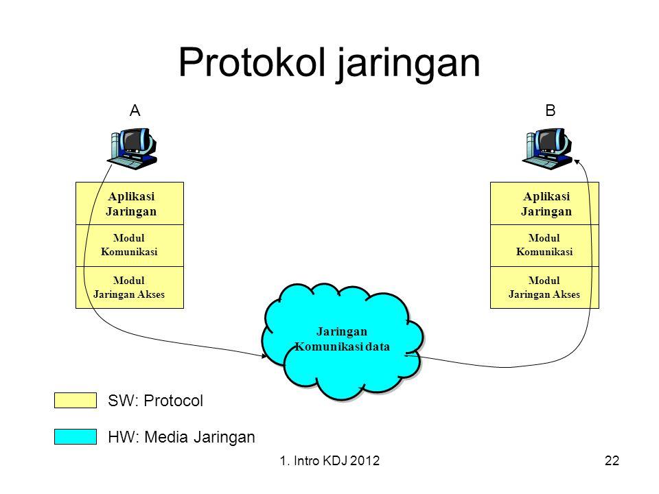 1.Intro KDJ 201223 Protokol . a human protocol and a computer network protocol: Hi Got the time.
