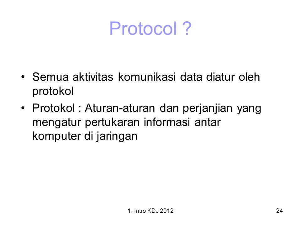 1. Intro KDJ 201225 c u