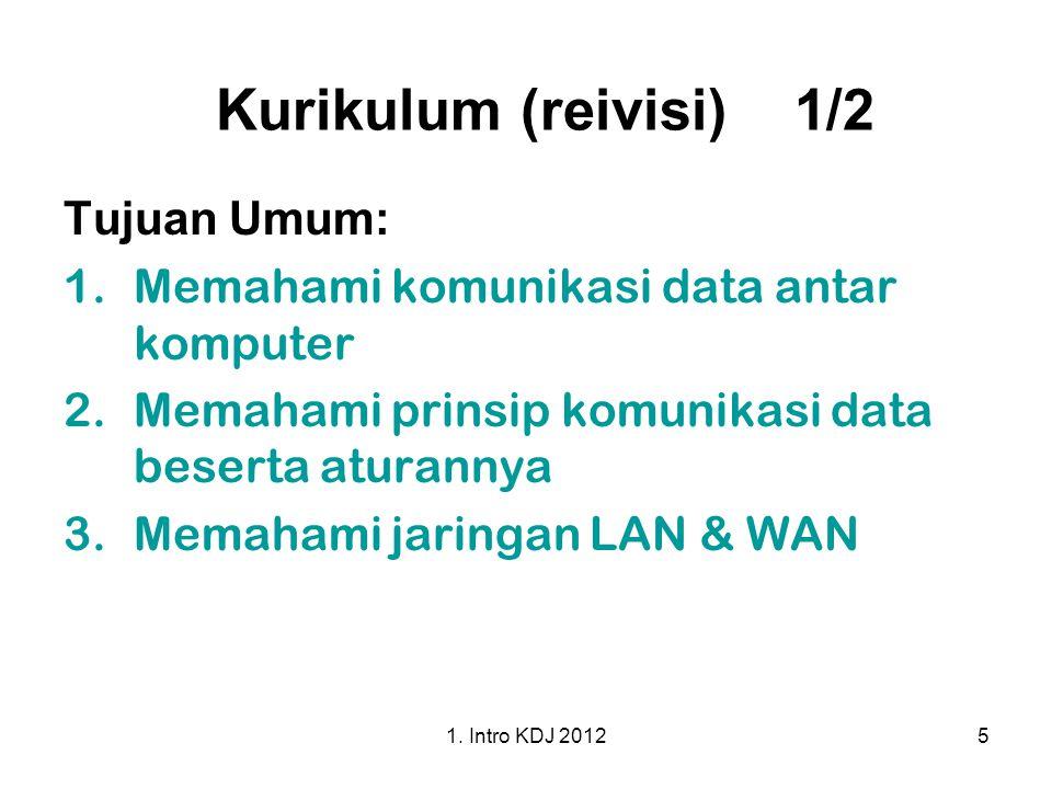 1.Intro KDJ 20126 Ruang Lingkup KDJK 2012 I.