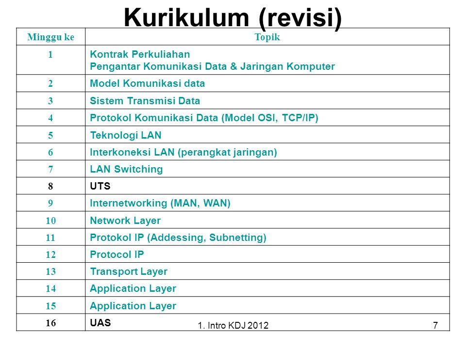 1. Intro KDJ 20127 Kurikulum (revisi) Minggu keTopik 1 Kontrak Perkuliahan Pengantar Komunikasi Data & Jaringan Komputer 2 Model Komunikasi data 3 Sis