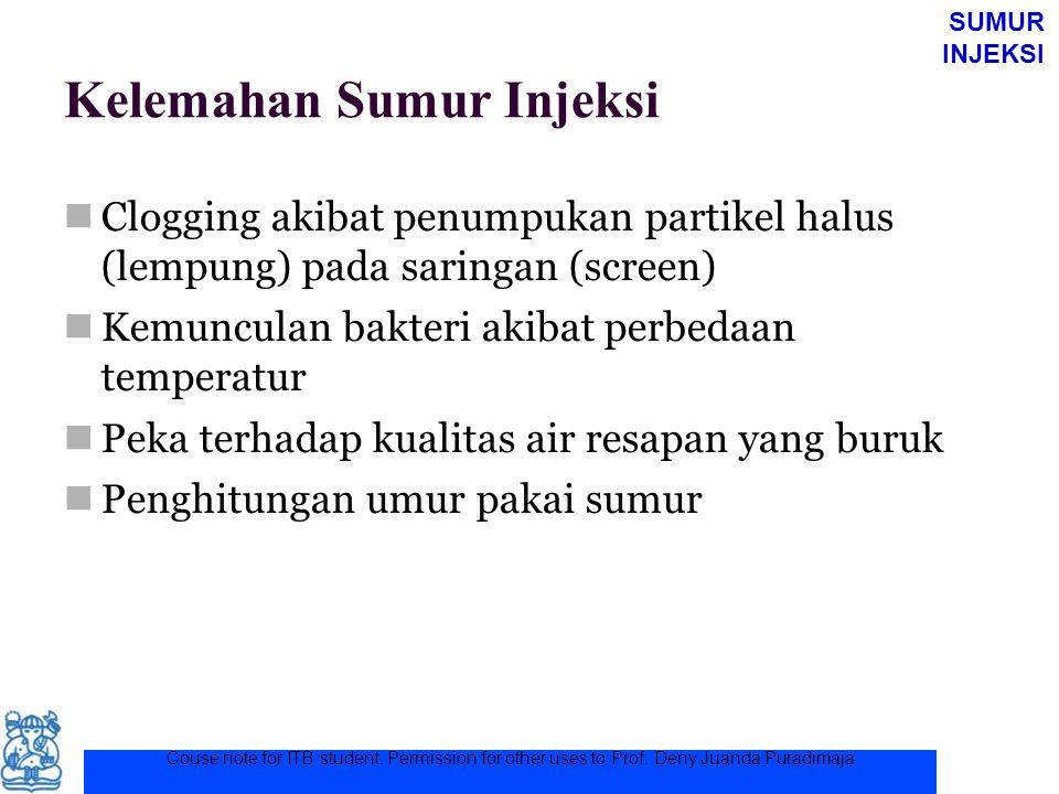 Couse note for ITB student. Permission for other uses to Prof. Deny Juanda Puradimaja Kelemahan Sumur Injeksi Clogging akibat penumpukan partikel halu