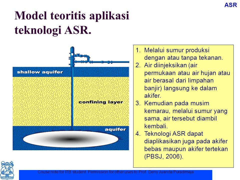 Couse note for ITB student. Permission for other uses to Prof. Deny Juanda Puradimaja Model teoritis aplikasi teknologi ASR. 1.Melalui sumur produksi