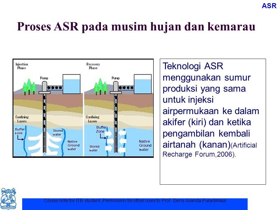 Couse note for ITB student. Permission for other uses to Prof. Deny Juanda Puradimaja Proses ASR pada musim hujan dan kemarau Teknologi ASR menggunaka