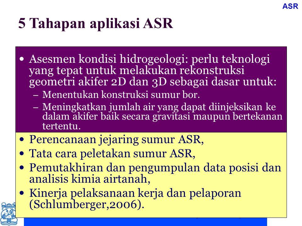 Couse note for ITB student. Permission for other uses to Prof. Deny Juanda Puradimaja 5 Tahapan aplikasi ASR Asesmen kondisi hidrogeologi: perlu tekno