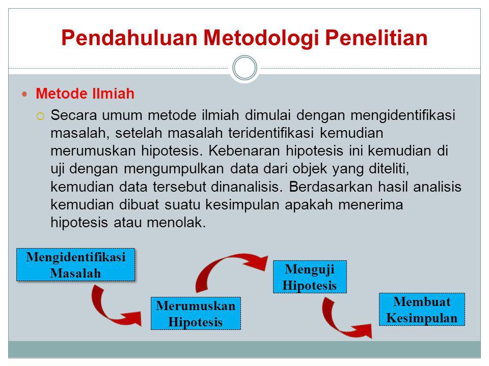 Pendahuluan Metodologi Penelitian Metode Ilmiah  Secara umum metode ilmiah dimulai dengan mengidentifikasi masalah, setelah masalah teridentifikasi k
