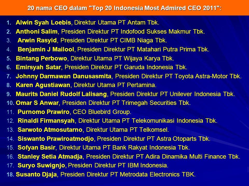 20 nama CEO dalam Top 20 Indonesia Most Admired CEO 2011 : 1.
