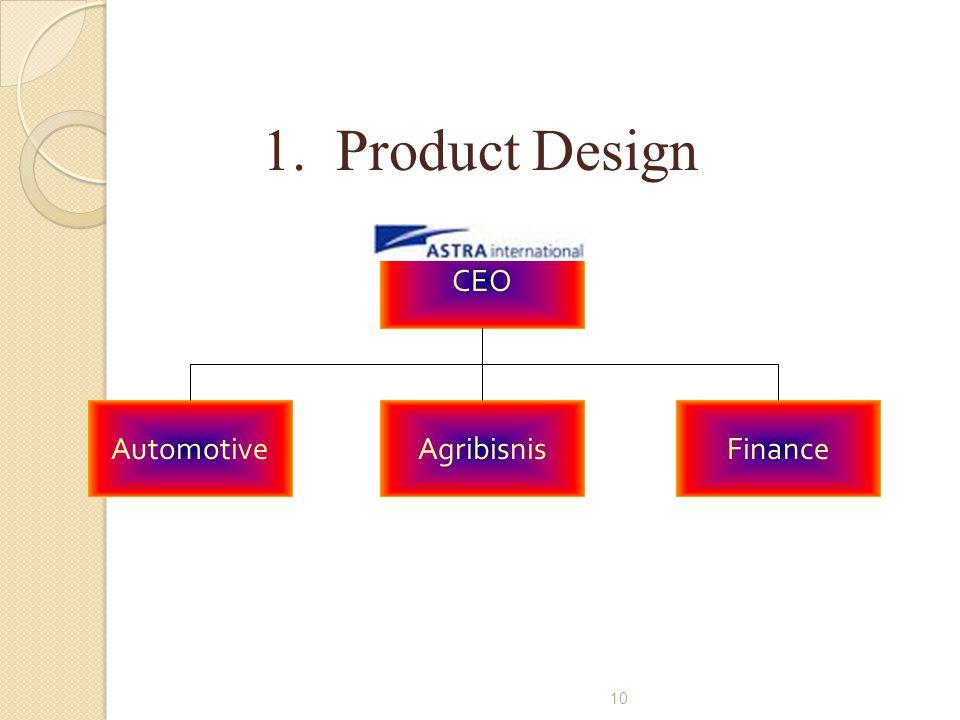 10 CEO AutomotiveAgribisnisFinance 1. Product Design