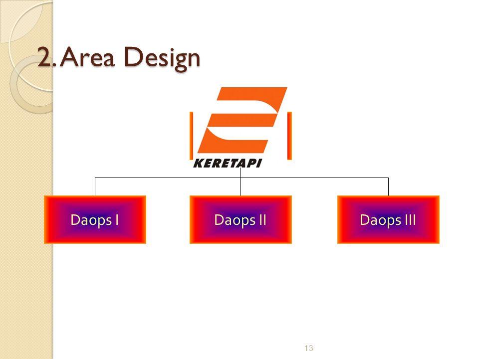 13 2. Area Design CEO Daops IDaops IIDaops III