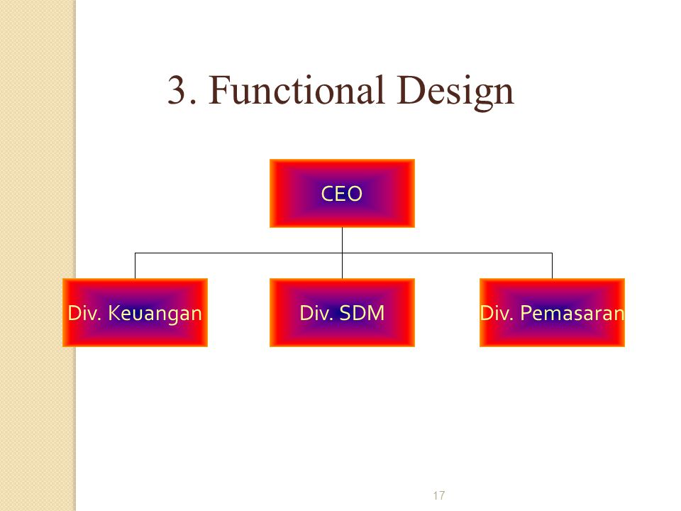 17 CEO Div. KeuanganDiv. SDMDiv. Pemasaran 3. Functional Design