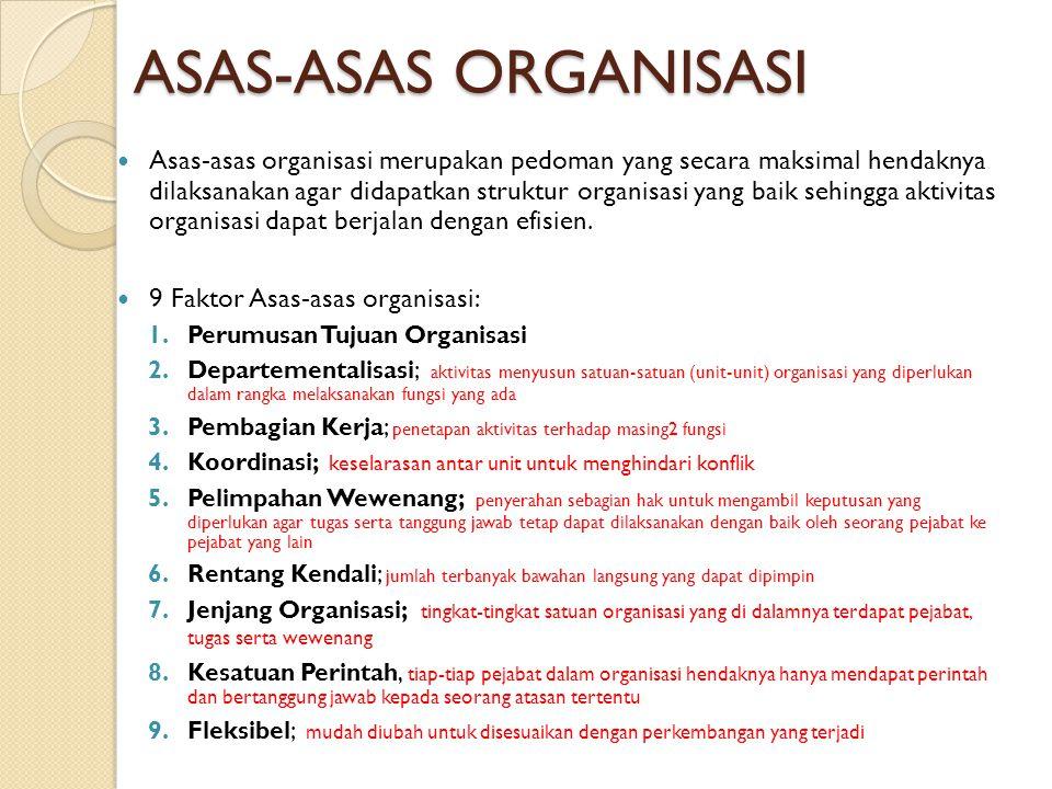 ASAS-ASAS ORGANISASI Asas-asas organisasi merupakan pedoman yang secara maksimal hendaknya dilaksanakan agar didapatkan struktur organisasi yang baik