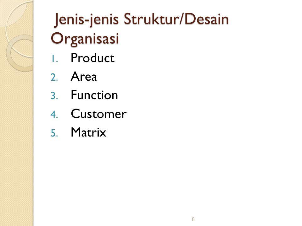 8 Jenis-jenis Struktur/Desain Organisasi 1. Product 2. Area 3. Function 4. Customer 5. Matrix