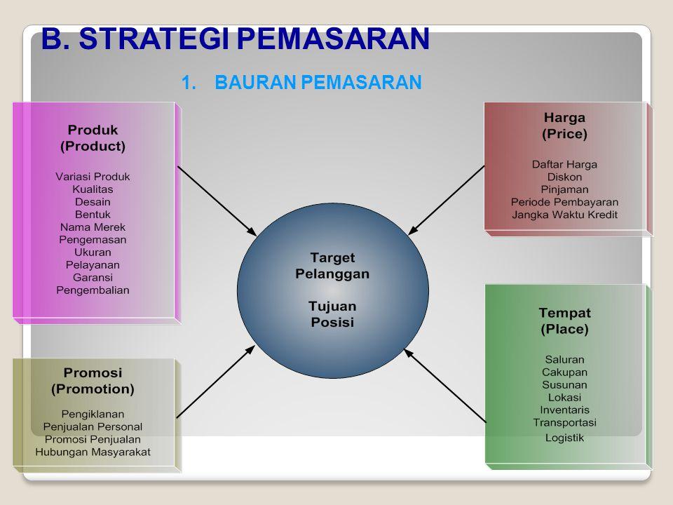 B. STRATEGI PEMASARAN 1.BAURAN PEMASARAN