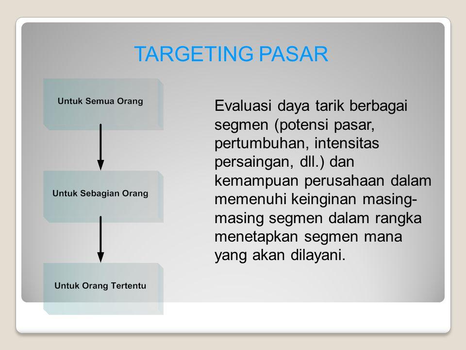TARGETING PASAR Evaluasi daya tarik berbagai segmen (potensi pasar, pertumbuhan, intensitas persaingan, dll.) dan kemampuan perusahaan dalam memenuhi