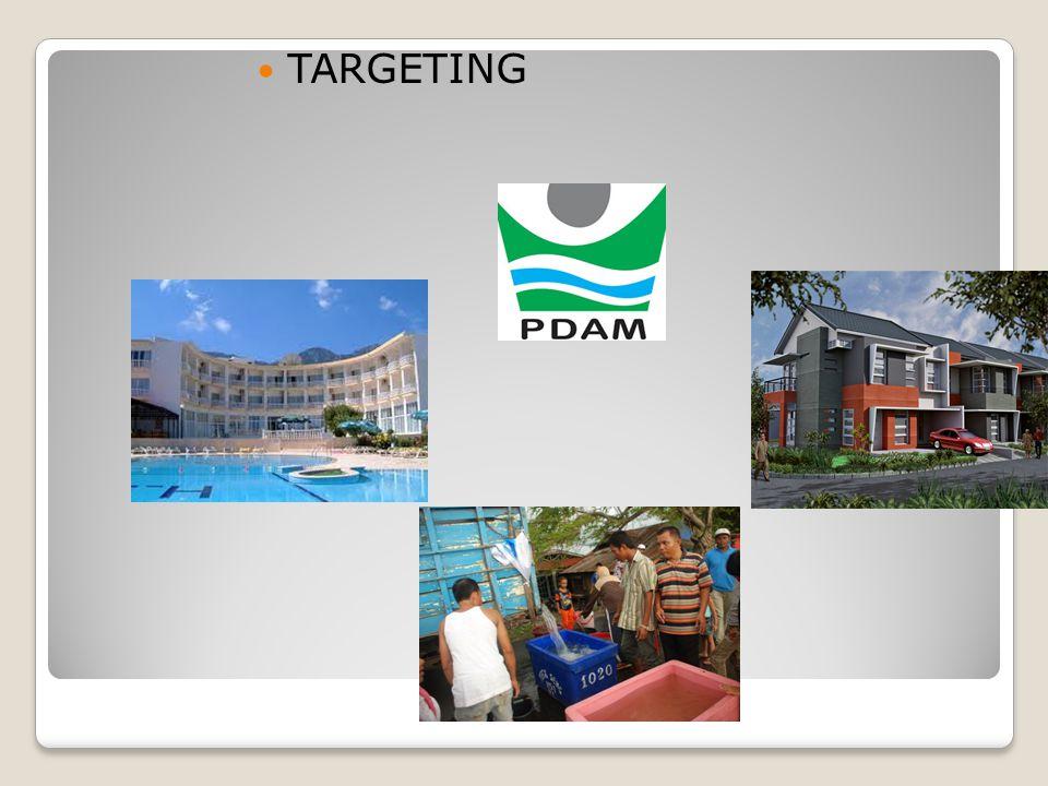 POSITIONING Aktivitas rancangan penawaran dan citra perusahaan untuk ditempatkan dalam benak konsumen / suatu target pasar
