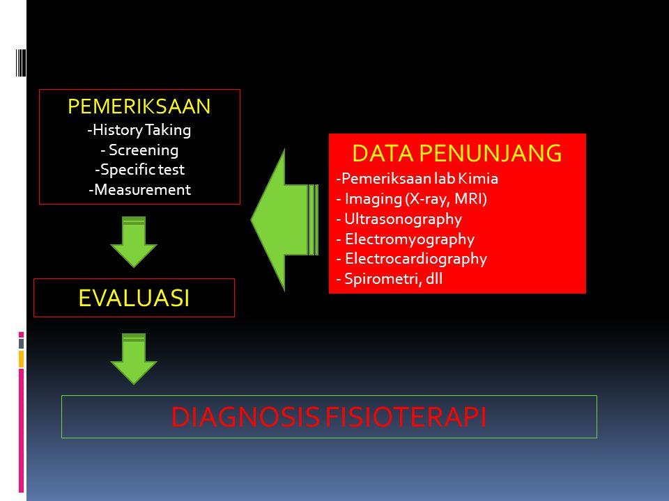PEMERIKSAAN -History Taking - Screening -Specific test -Measurement EVALUASI DATA PENUNJANG -Pemeriksaan lab Kimia - Imaging (X-ray, MRI) - Ultrasonography - Electromyography - Electrocardiography - Spirometri, dll DIAGNOSIS FISIOTERAPI